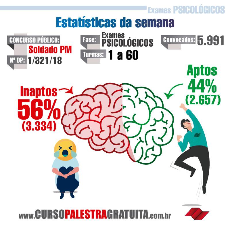 psicologico-pm-concurso-pm-edital-pm-fase-do