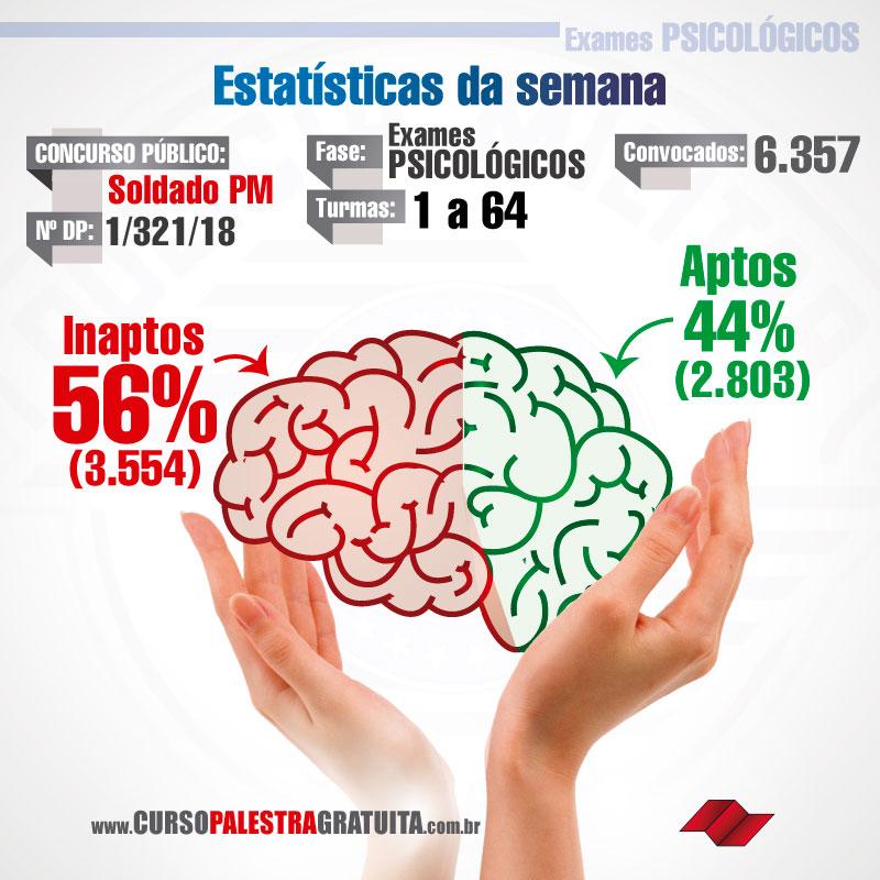 perfil-psicologico-pm-edital-concurso-pm-psicologicopm